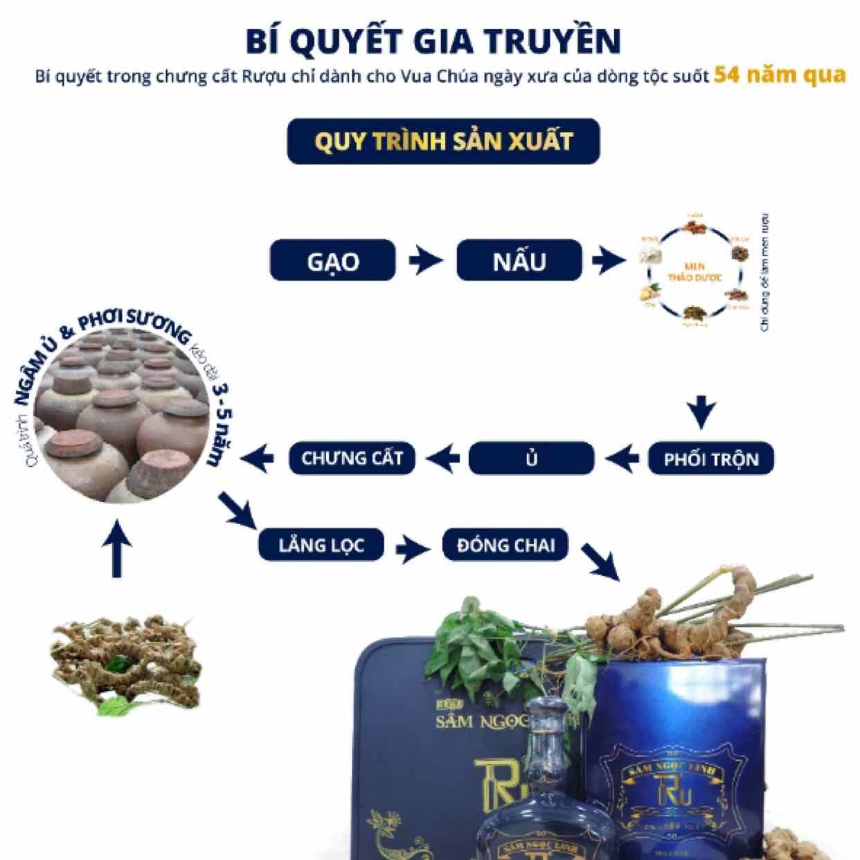 Việt Nam có sâm tốt nhất thế giới, 'khắc tinh' của ung thư.