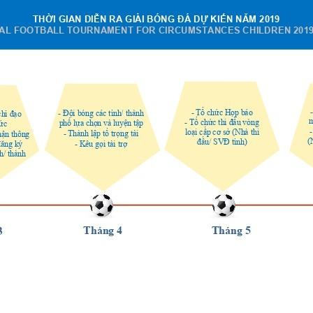 Thời gian diễn ra giải bóng đá dự kiến năm 2019
