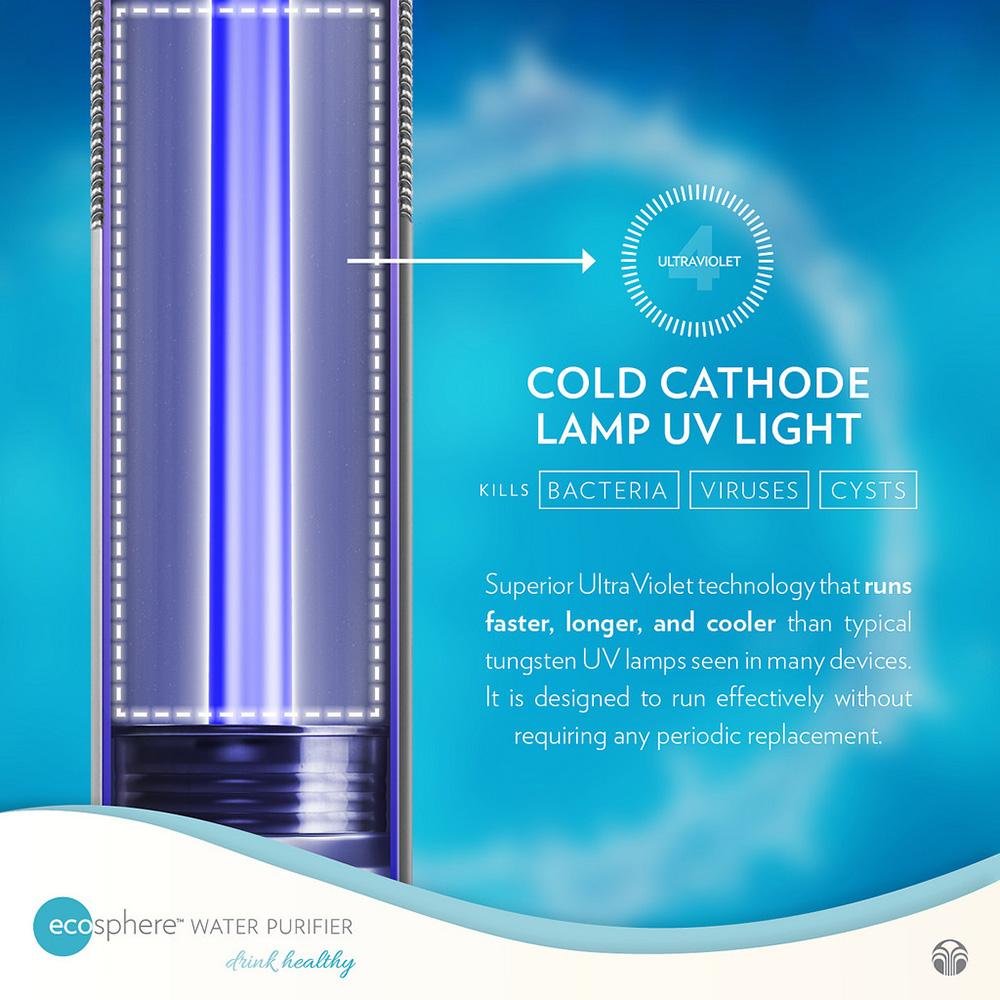 Tác dụng của máy lọc nước Ecosphere water purifier