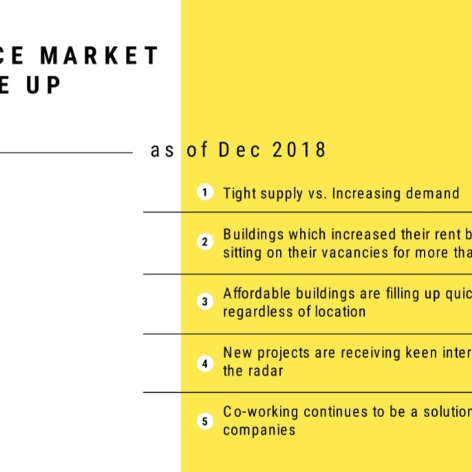 Office Market Write Up ( as of December 2018 )
